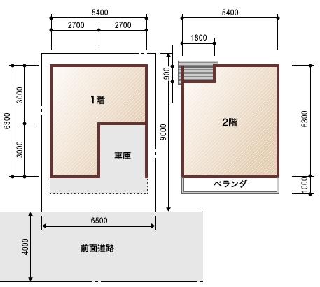 建物 面積 測り方